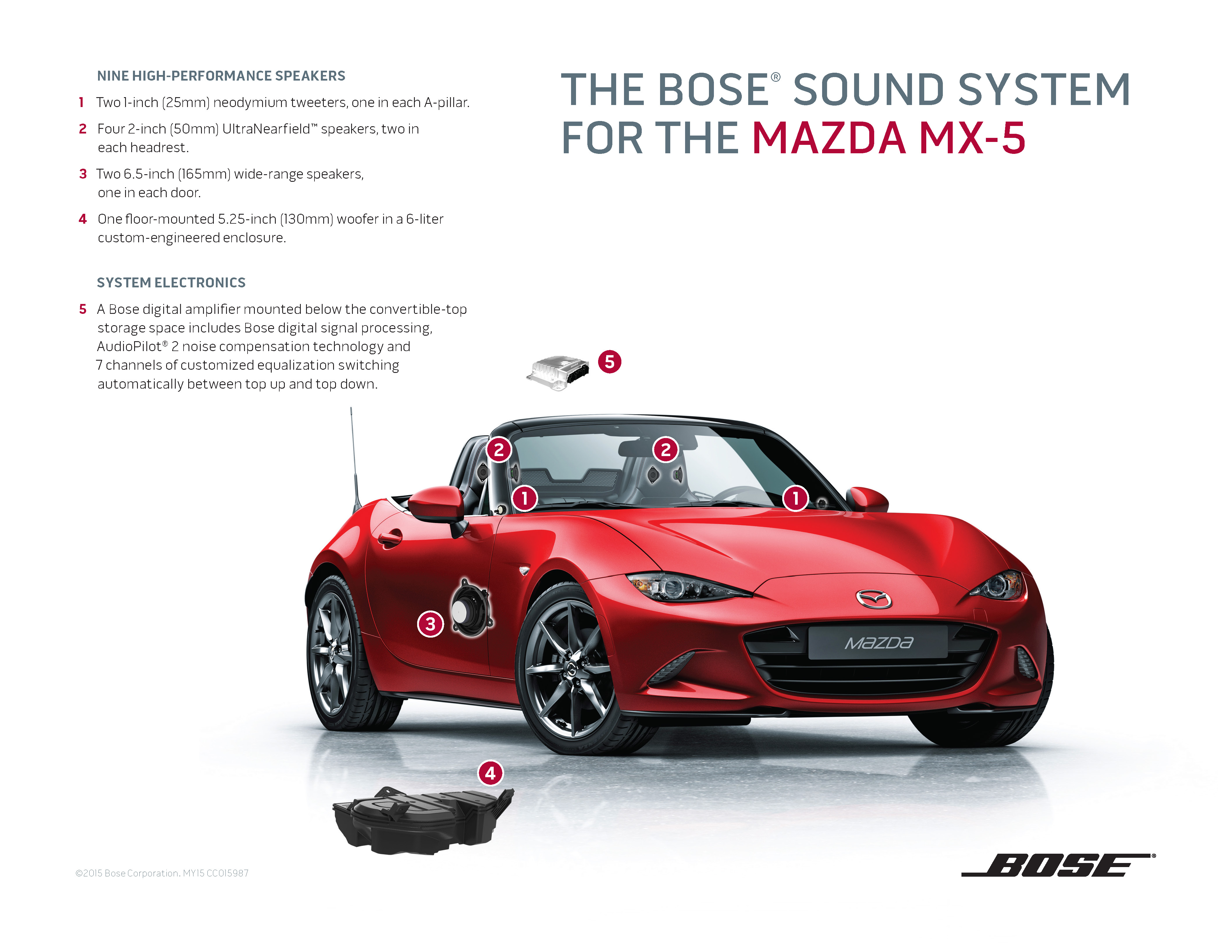 2016 MAZDA MX 5 MIATA FEATURES REDESIGNED BOSE SOUND SYSTEM